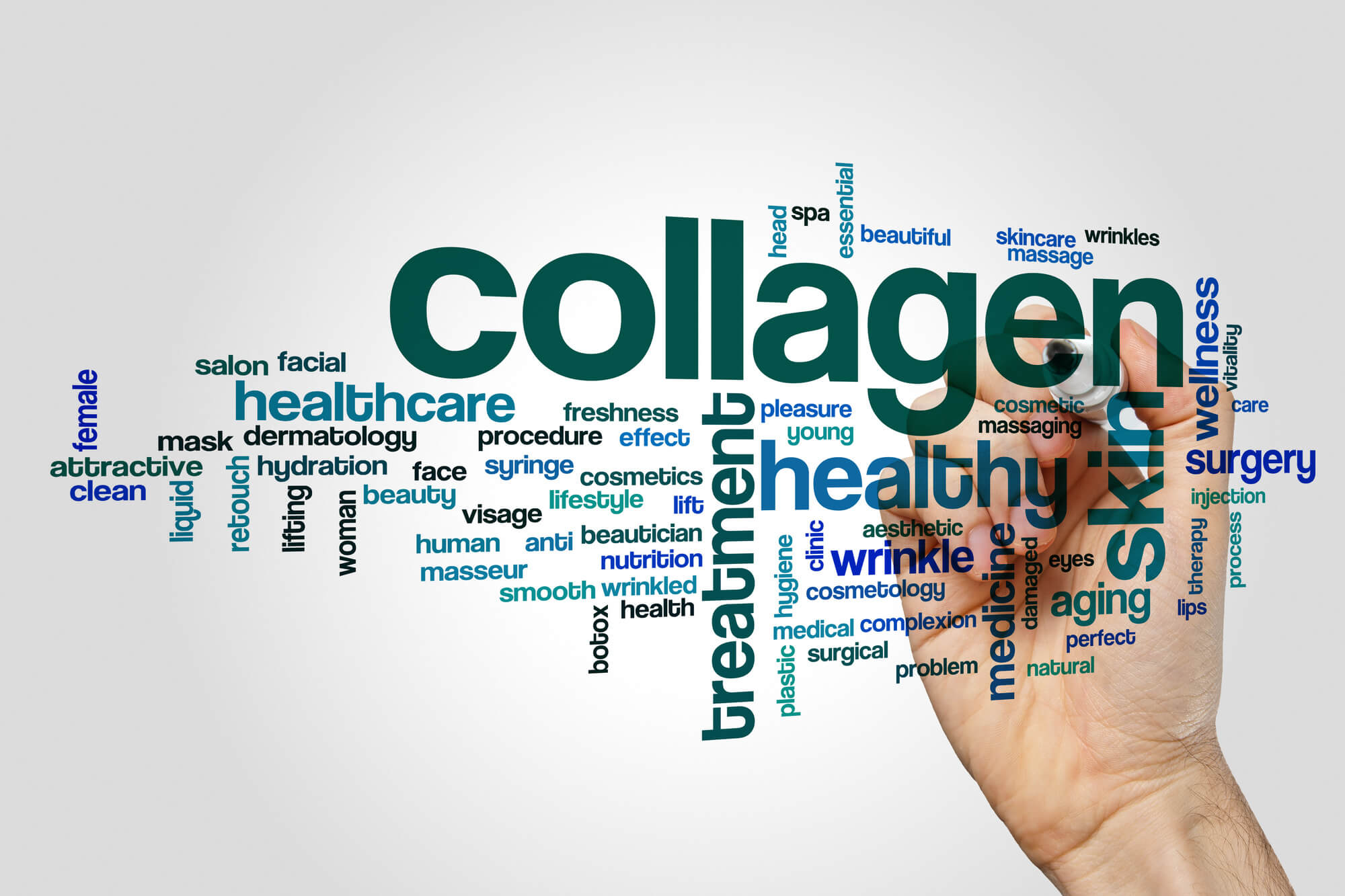 Collagen word cluster